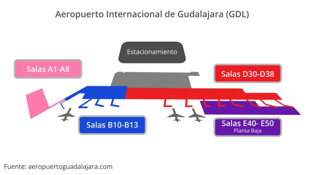 Mapa del Aeropuerto de Guadalajara